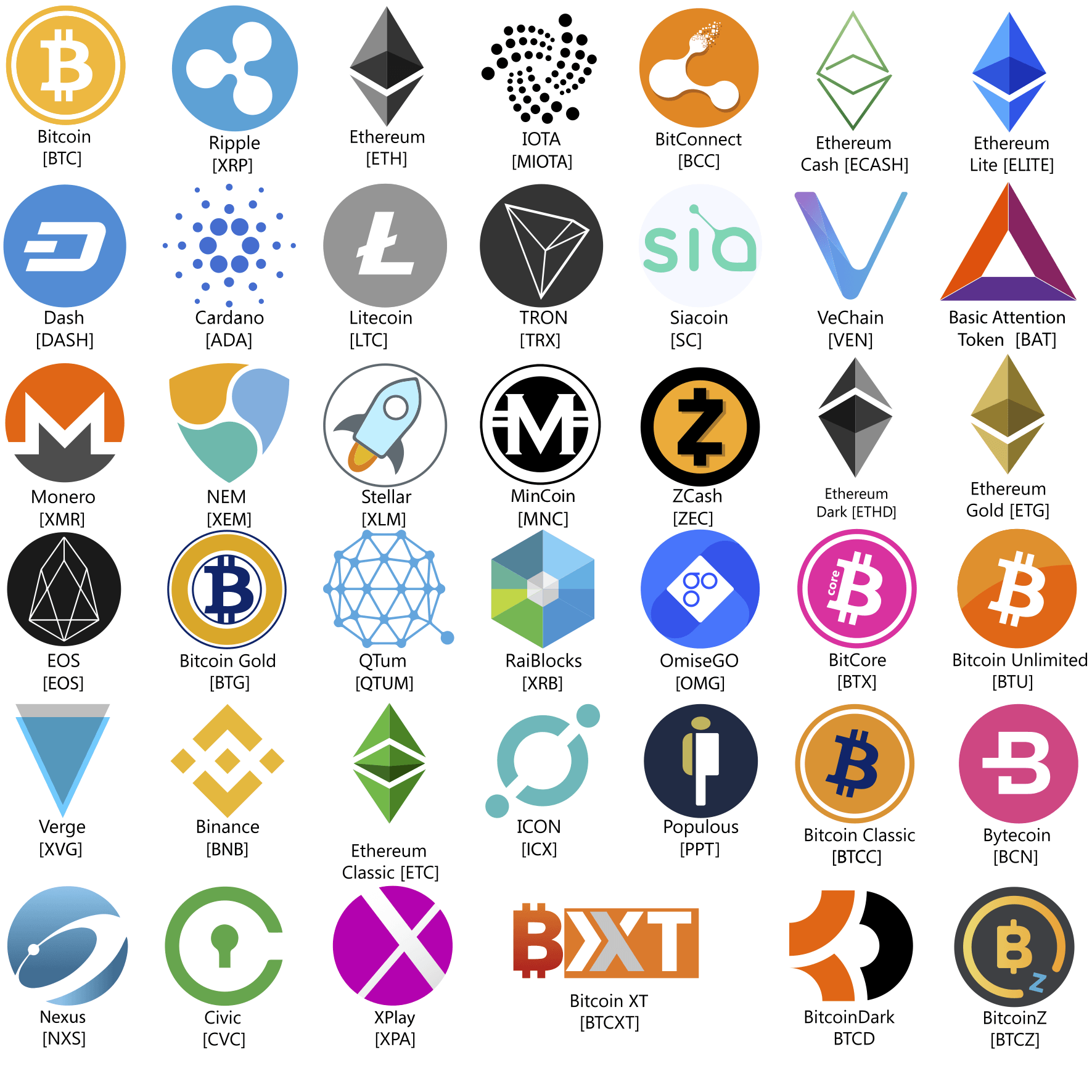 scrypt algorithm altcoin logo images